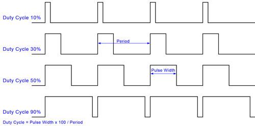 Protostack, PWM, AVR, Arduino, C++